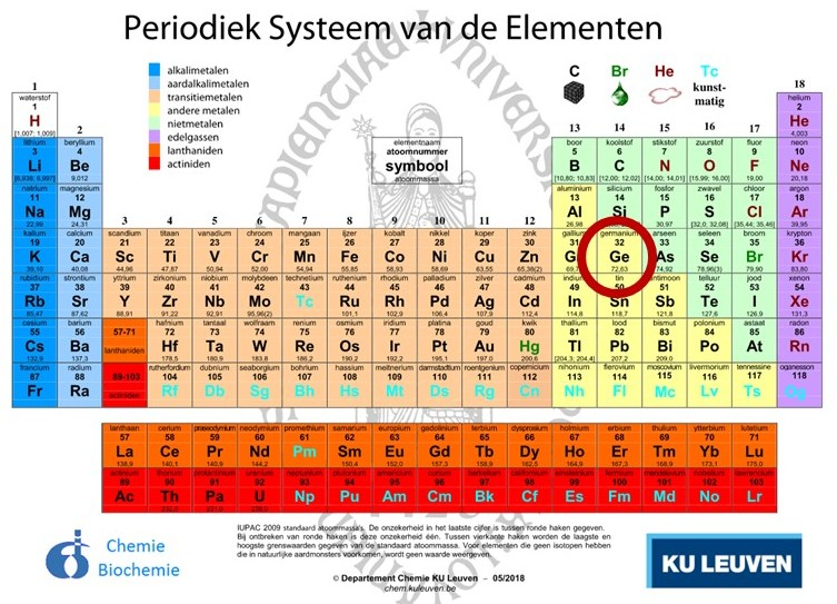 Periodiek%20systeem.jpg